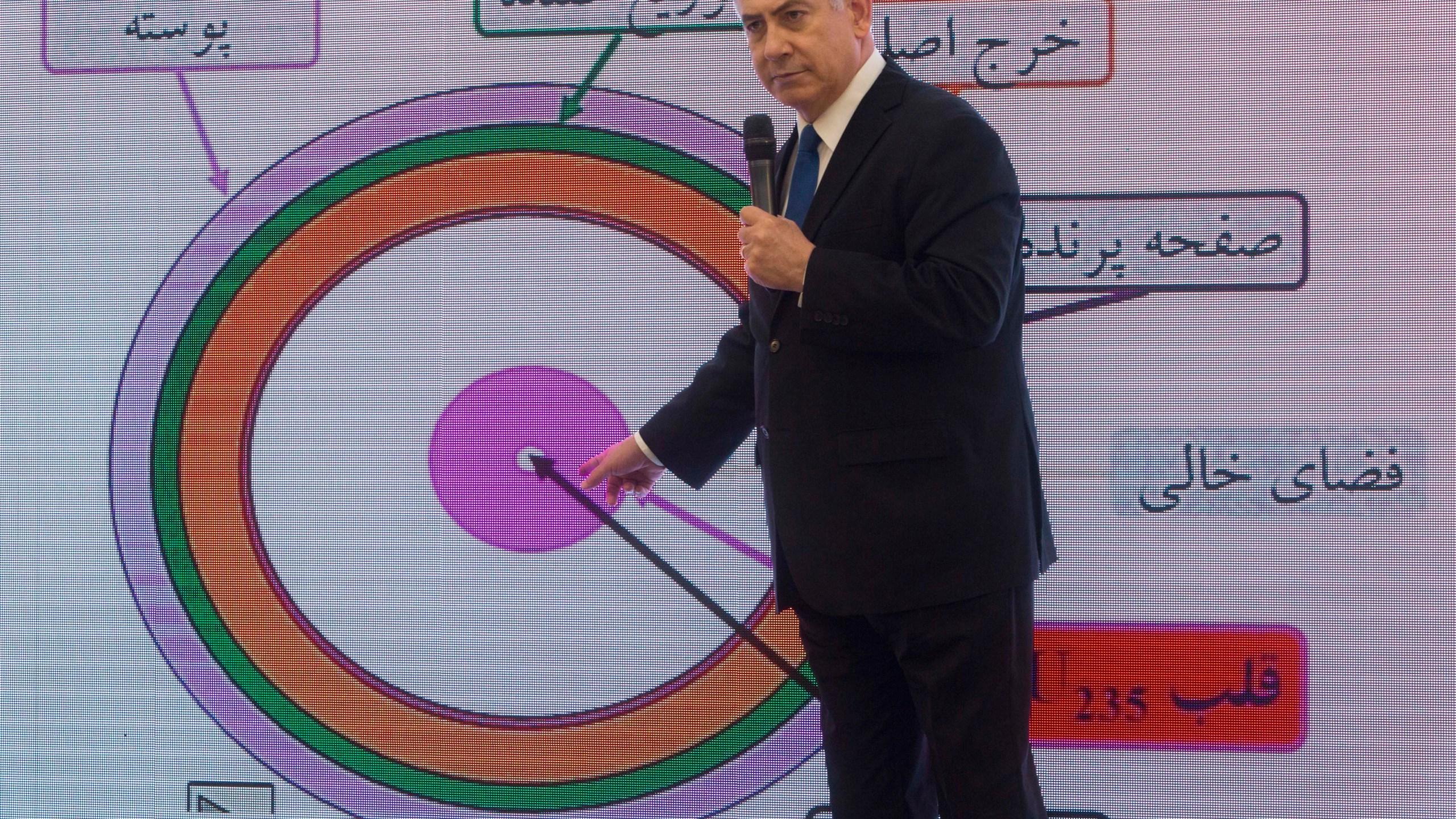 Israel Iran_1525181215763