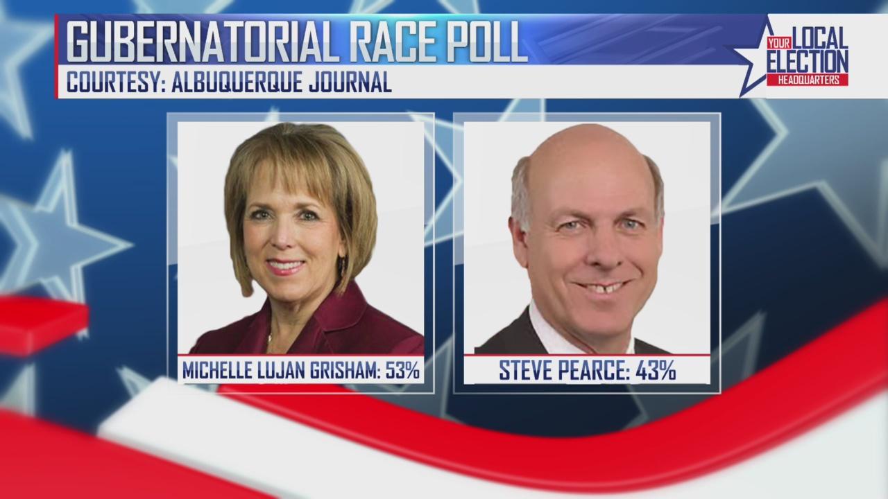 Gubernatorial race polls shows Lujan Grisham has sizable lead over Pearce_1541378127387.jpg.jpg