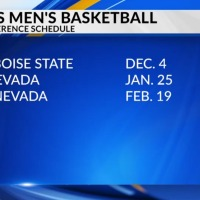 Sports Desk: Lambert makes MLB debut; MW releases basketball conference schedules