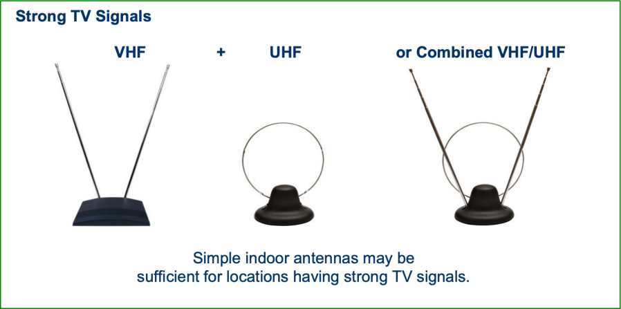 Antennas and Digital Television | KRQE News 13