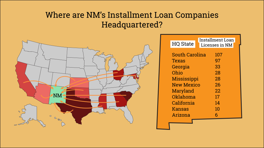 Larry Barker Investigation: Where New Mexico's Installment Loan Companies are Headquartered